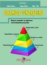 Piramida Cunoaşterii - repere metodice în aplicarea curriculumului preşcolar